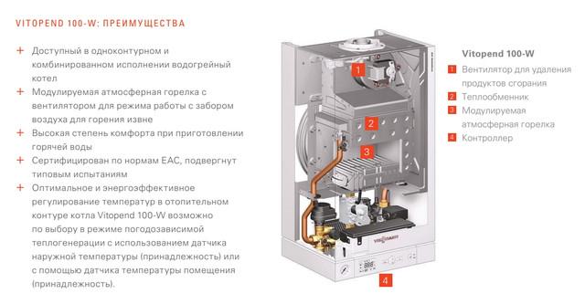 Газовый котел Viessmann Vitopend 100-W A1JB