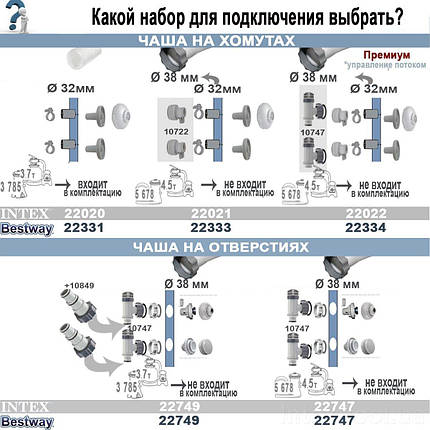 Набор форсунок в сборе Bestway 22333 для подключения бассейнов Bestway на хомутах к плунжерным кранам 38 мм, фото 2