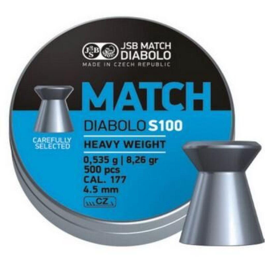 Пульки JSB Match Diablo S 100 500 шт. (000025-500)