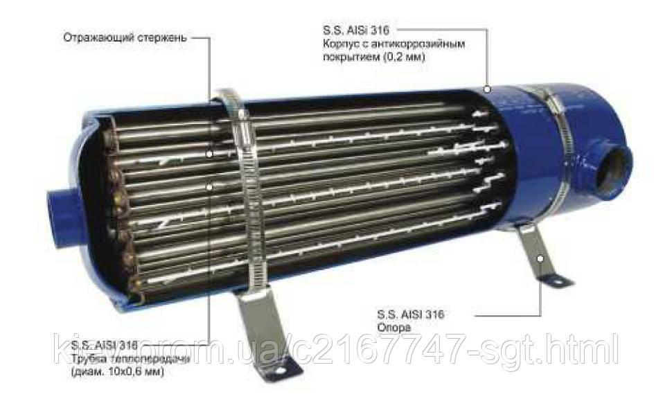 Бассейн теплообменник отзывы замена прокладки теплообменника в т4