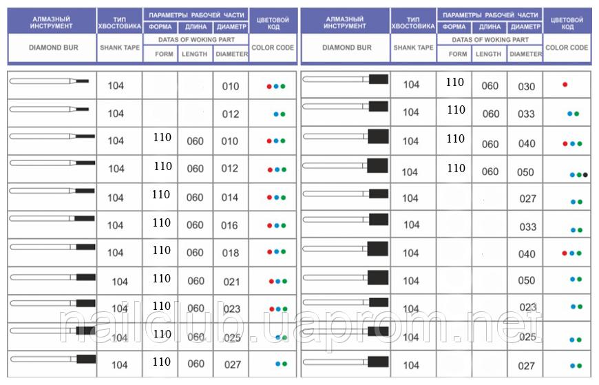 Форма цилиндр, цилиндрическая, зеленая насечка 104.110.534.012