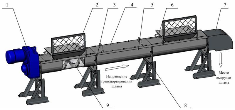 Шнековый конвейер для перемещения шлама, шнековый транспортер для шлама