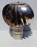 Дымоходный турбодефлектор