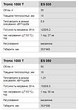 Электрический накопительный водонагреватель (бойлер) BOSCH Tronic 1000T(SLIM), 1500 Вт,  50 л., фото 3
