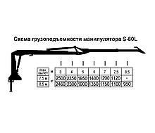 """Гидроманипулятор для леса S-80L (ООО """"СПЕЦТРАНСЗАПЧАСТЬ""""), фото 2"""