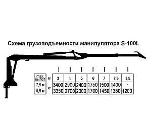 """Гидроманипулятор для лома S-100L (ООО """"СПЕЦТРАНСЗАПЧАСТЬ""""), фото 2"""