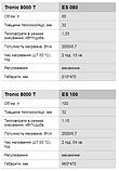 Электрический накопительный водонагреватель (бойлер) BOSCH Tronic 8000 T, 2000 Вт, 80 л., фото 4