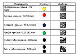 Циліндрична гостра, зелена насічка 104.130.534.012, фото 2