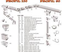 Водосточная система Profil, фото 1