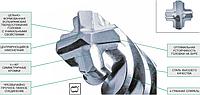 10 Аксессуары торговой марки Hitachi Hikoki для перфораторов под хвостовик SDS-MAX (СДС МАКС)