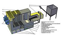 Теплогенератор з теплообмінником 1,5 МВт для сушки зерна на дрібнофракційному сухому біотопливі