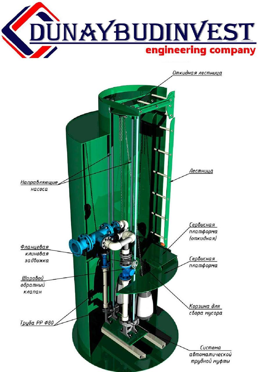 КНС с армированного стеклопластика (погружные насосы) 1-50 м3/ч