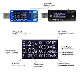 Тестера USB и нагрузки
