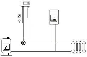 Автоматика для насосов систем отопления Euroster 11EK (Польша), фото 2