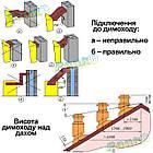 Пелетний котел Данко 100 кВт, довготривалого горіння, фото 10
