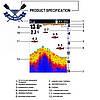 Цветной беспроводной эхолот Lucky FF918-CWLS Fish Finder для установки на прикормочный кораблик, до 300 м, фото 10