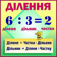 Стенд Ділення (3114.4)