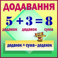 Стенд Додавання (3114.6)