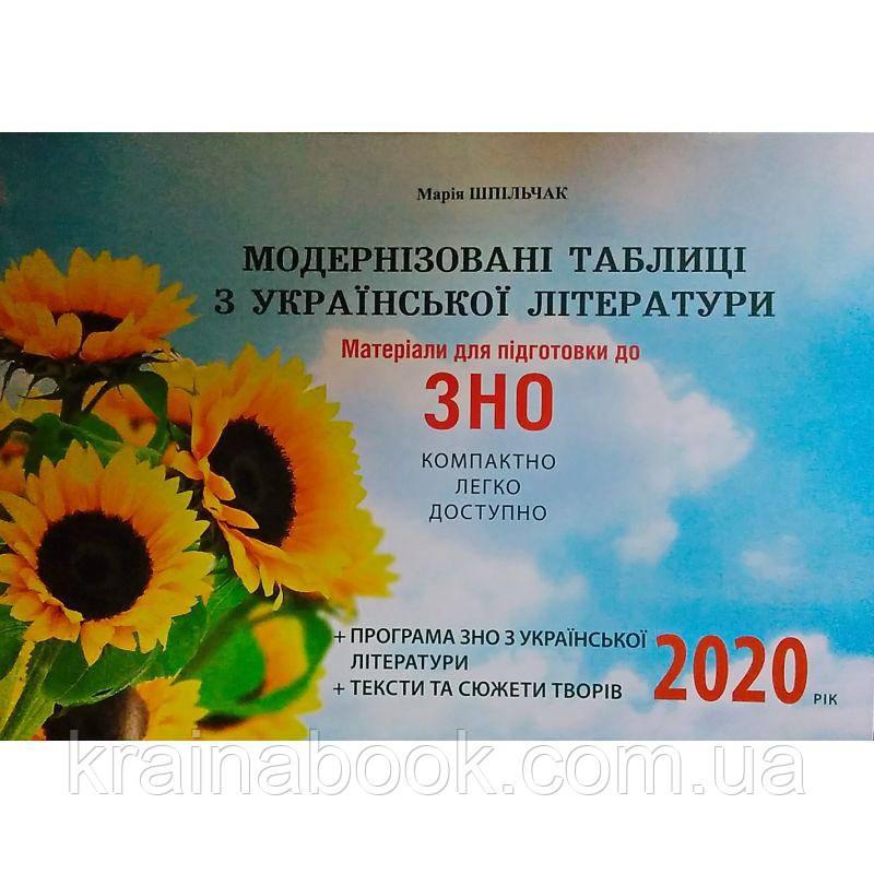Модернізовані таблиці з української літератури. ЗНО 2020. Шпільчак Марія