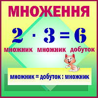 Стенд Множення (3114.8)