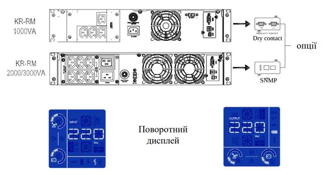 Задняя панель ИБП серии KR11-RM