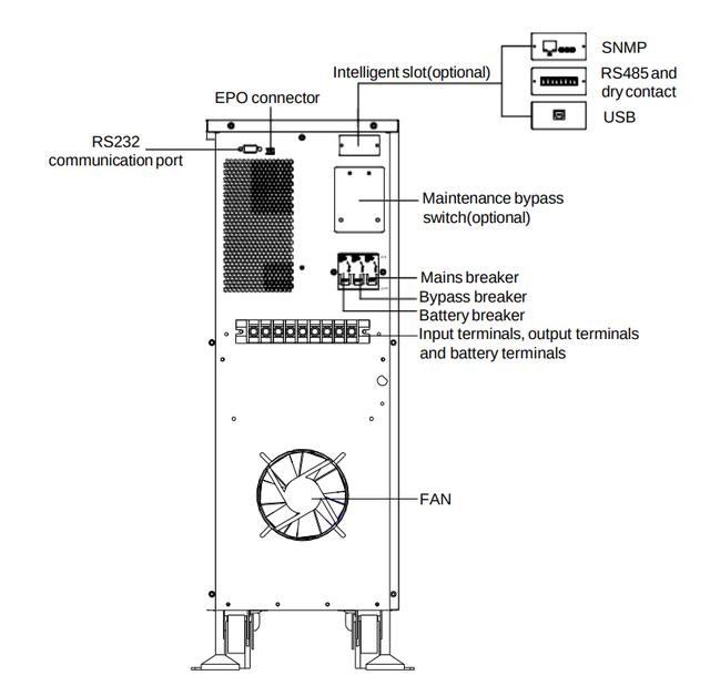 Задняя панель ИБП серии KR-11T