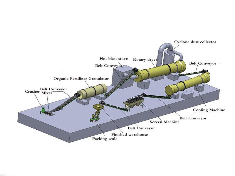 Линия по производству органических отходов в удобрения Tongda Fertilizer Machine