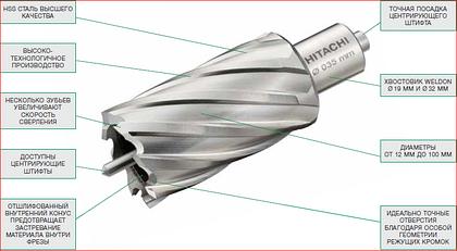 18 Профессиональные корончатые фрезы по металлу торговой марки Hitachi HiKOKI