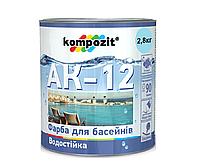 Краска для бассейнов KOMPOZIT АК-12 акриловая 2,8кг