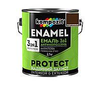 Эмаль-грунт акриловая KOMPOZIT 3 в 1 для металла и оцинковки коричневая 2,7кг