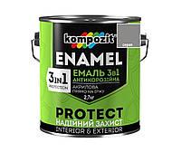 Эмаль-грунт акриловая KOMPOZIT 3 в 1 для металла и оцинковки серая 2,7кг
