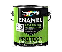 Эмаль-грунт акриловая KOMPOZIT 3 в 1 для металла и оцинковки черная 2,7кг