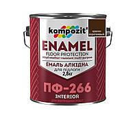 Эмаль алкидная KOMPOZIT ПФ-266 для пола красно-коричневая 2,8кг