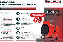 Теплова гармата Grunhelm GPH 9R, фото 2