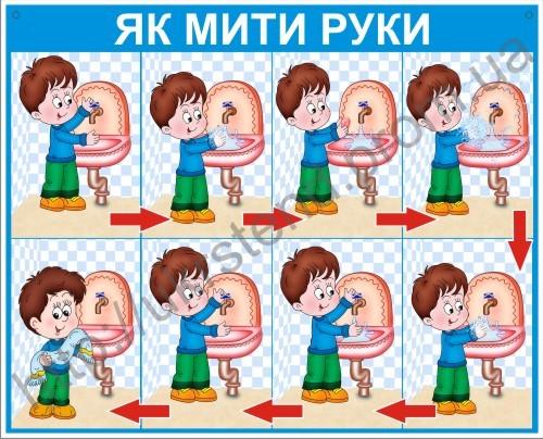 "Стенд Як мити руки (71203.1) | ""Укрстенд"""