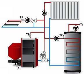 Автоматика для котла с автоподачей топлива Tech ST-480 zPID, фото 2