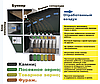 Сепаратор зерновий Аеродинамічний ІЗМ-10 сепаратор зерна 10 т/год, фото 3