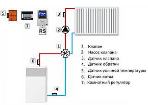Автоматика для смесительного клапана и насоса отопления TECH i-1 (Польша), фото 2