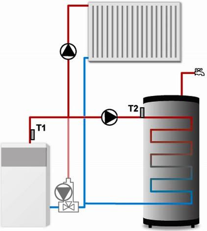 Автоматика для насосов систем отопления KG Elektronik CS-77C (Польша), фото 2