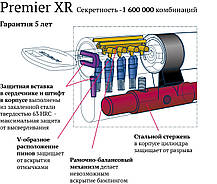 Цилиндр APECS Premier XR-90(40/50C)-C15-G, фото 2