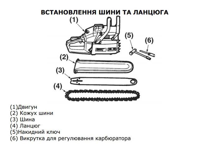 замена цепи Бензопила Grunhelm GS-4500MG