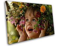 Картина на холсте. Картина из фотографии. Фотокартина на холсте.