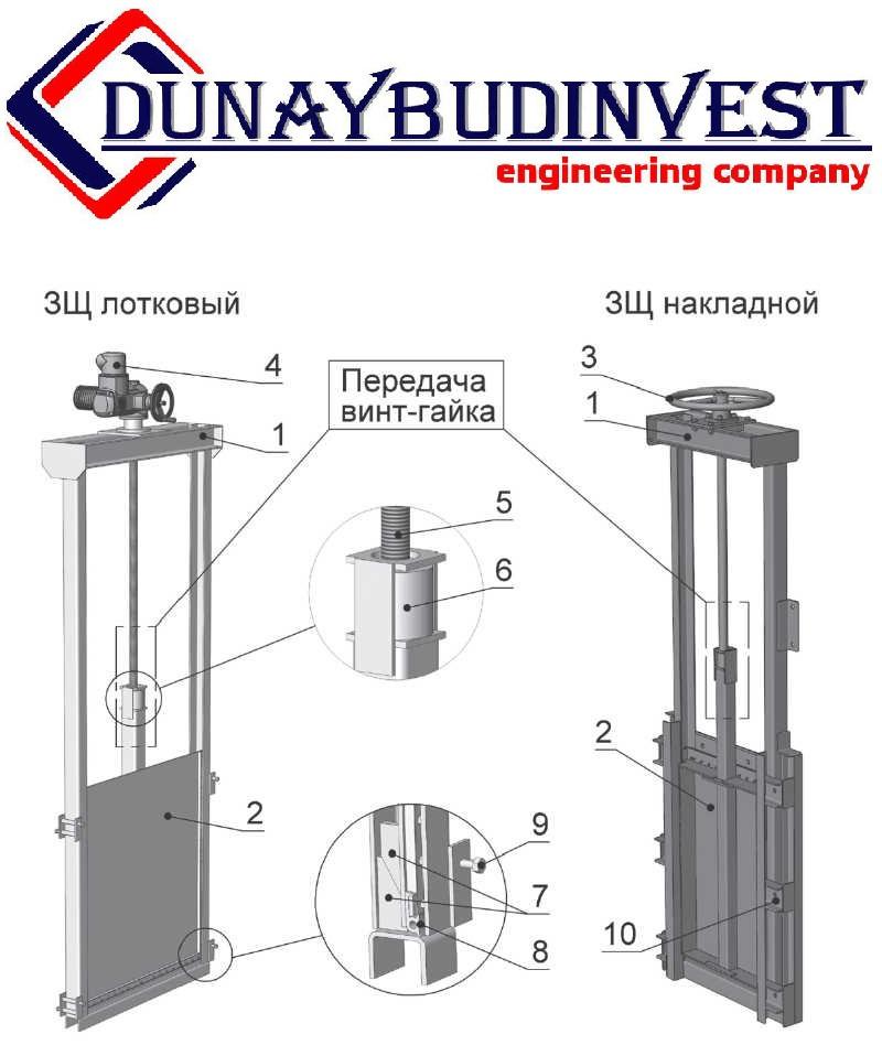Щитовий затвор (Шандор)  D=700 мм