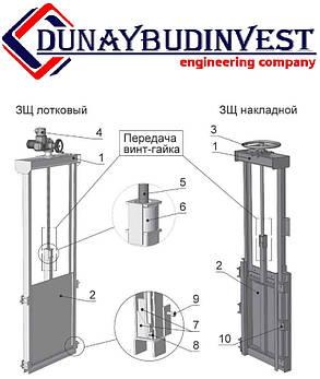 Щитовий затвор (Шандор)  D=1200 мм, фото 2
