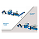 Оборудование для производства пеллет и комбикорма МЛГ-1500 МАХ+ (производительность до 700 кг/час), фото 4