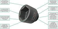 Профессиональные торцевые ключи для ударных гайковертов V  торговой марки Hitachi HiKOKI