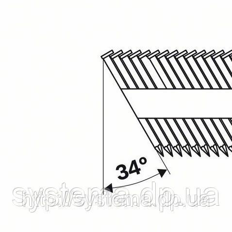 Гвозди с D-образной головкой в обойме под углом 34°, покрыты смолой, гладк.