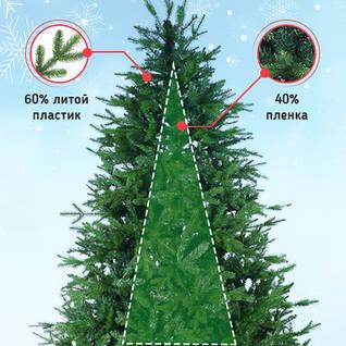 Комбинированные елки