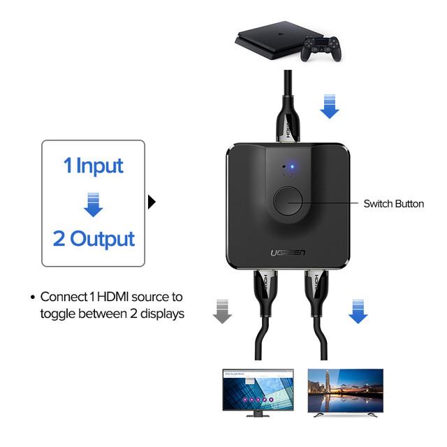 Разветвитель, переключатель, сплиттер, коммутатор HDMI на 2 x HDMI v1.4 Ugreen CM217 50966