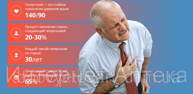 Gipertal - Капсулы от гипертонии (Гиперталь)